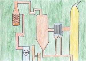 La valorisation énergétique - Ecole NDG Maubeuge